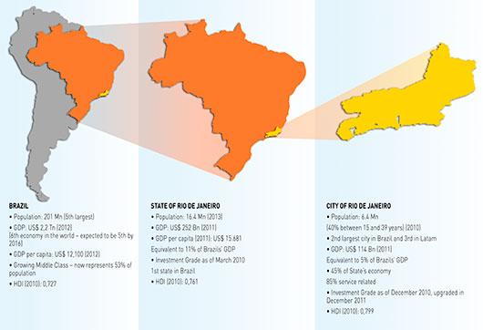 http://www.rio.rj.gov.br/igstatic/53/01/22/5301220.jpg