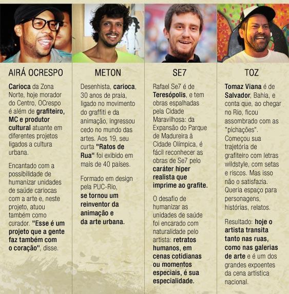 Os grafiteiros convidados são destaque na cena urbana carioca