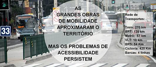 Slide2 RIO CONECTA