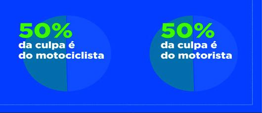CET Rio lança campanha de educação para o trânsito com foco no motociclista.